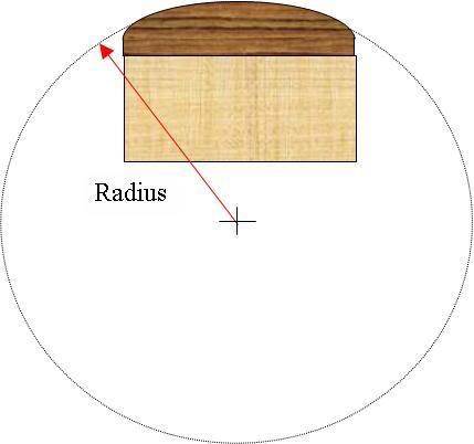 The neck fingerboard radius explained